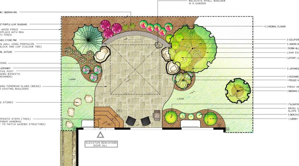 landscaping ideas Ottawa design plan