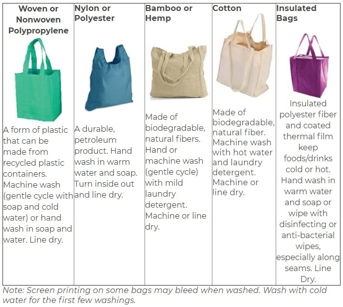 how to clean reusable bags